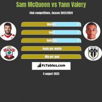 Sam McQueen vs Yann Valery h2h player stats