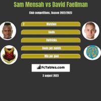 Sam Mensah vs David Faellman h2h player stats