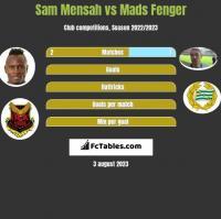Sam Mensah vs Mads Fenger h2h player stats