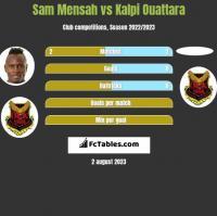 Sam Mensah vs Kalpi Ouattara h2h player stats