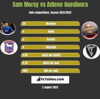 Sam Morsy vs Adlene Guedioura h2h player stats