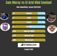 Sam Morsy vs El-Arbi Hilal Soudani h2h player stats