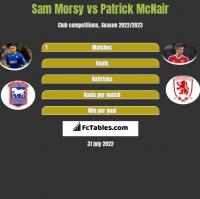 Sam Morsy vs Patrick McNair h2h player stats