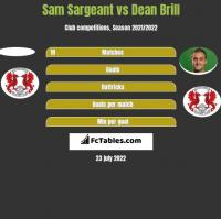 Sam Sargeant vs Dean Brill h2h player stats