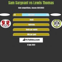 Sam Sargeant vs Lewis Thomas h2h player stats