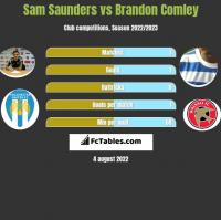 Sam Saunders vs Brandon Comley h2h player stats