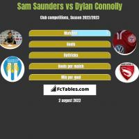 Sam Saunders vs Dylan Connolly h2h player stats