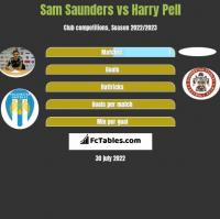 Sam Saunders vs Harry Pell h2h player stats