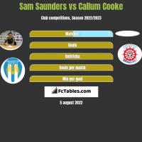Sam Saunders vs Callum Cooke h2h player stats