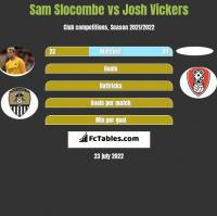 Sam Slocombe vs Josh Vickers h2h player stats