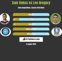 Sam Vokes vs Lee Gregory h2h player stats