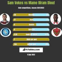 Sam Vokes vs Mame Biram Diouf h2h player stats
