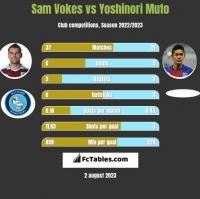 Sam Vokes vs Yoshinori Muto h2h player stats