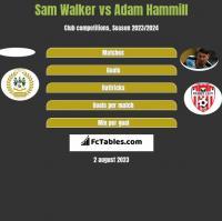 Sam Walker vs Adam Hammill h2h player stats