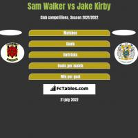 Sam Walker vs Jake Kirby h2h player stats