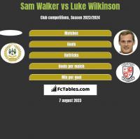 Sam Walker vs Luke Wilkinson h2h player stats