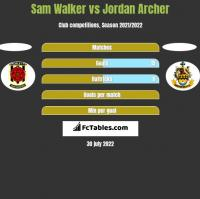 Sam Walker vs Jordan Archer h2h player stats