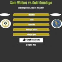 Sam Walker vs Gold Omotayo h2h player stats