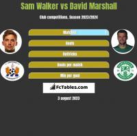 Sam Walker vs David Marshall h2h player stats