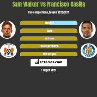Sam Walker vs Francisco Casilla h2h player stats