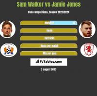 Sam Walker vs Jamie Jones h2h player stats