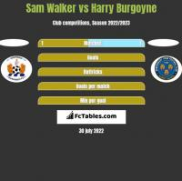 Sam Walker vs Harry Burgoyne h2h player stats