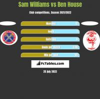 Sam Williams vs Ben House h2h player stats