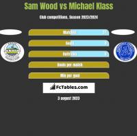 Sam Wood vs Michael Klass h2h player stats