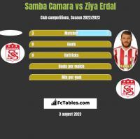 Samba Camara vs Ziya Erdal h2h player stats