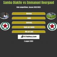 Samba Diakite vs Emmanuel Bourgaud h2h player stats