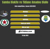 Samba Diakite vs Tidiane Amadou Diallo h2h player stats