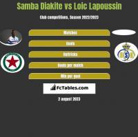 Samba Diakite vs Loic Lapoussin h2h player stats