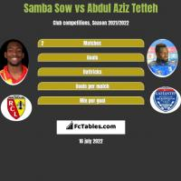 Samba Sow vs Abdul Aziz Tetteh h2h player stats
