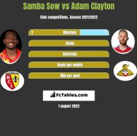Samba Sow vs Adam Clayton h2h player stats