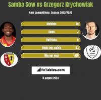 Samba Sow vs Grzegorz Krychowiak h2h player stats
