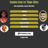Samba Sow vs Tiago Silva h2h player stats