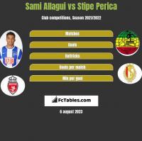 Sami Allagui vs Stipe Perica h2h player stats