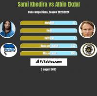 Sami Khedira vs Albin Ekdal h2h player stats