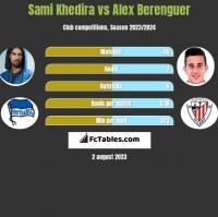 Sami Khedira vs Alex Berenguer h2h player stats