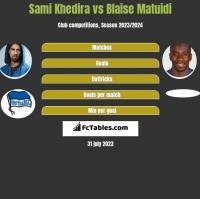 Sami Khedira vs Blaise Matuidi h2h player stats