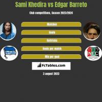 Sami Khedira vs Edgar Barreto h2h player stats