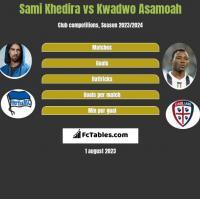 Sami Khedira vs Kwadwo Asamoah h2h player stats