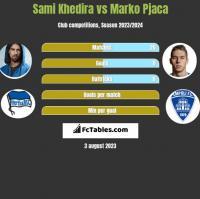 Sami Khedira vs Marko Pjaca h2h player stats