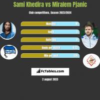 Sami Khedira vs Miralem Pjanić h2h player stats