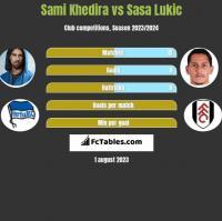 Sami Khedira vs Sasa Lukic h2h player stats
