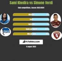 Sami Khedira vs Simone Verdi h2h player stats