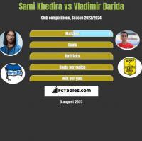 Sami Khedira vs Vladimir Darida h2h player stats