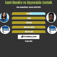 Sami Khedira vs Deyovaisio Zeefuik h2h player stats