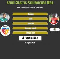 Samil Cinaz vs Paul-Georges Ntep h2h player stats