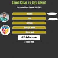 Samil Cinaz vs Ziya Alkurt h2h player stats